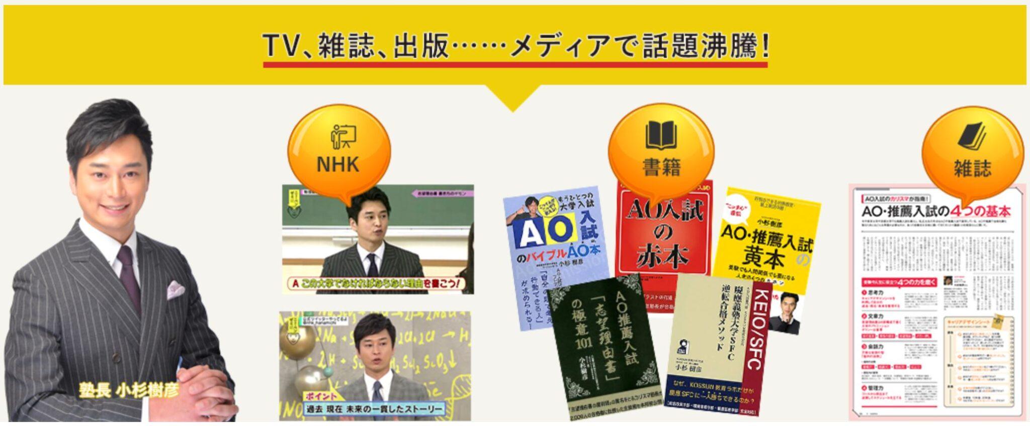 学校推薦・総合型選抜専門塾【KOSKOS】の評判、口コミ、料金まとめ
